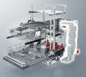 Whirlpool-WIO-3T133-DEL-štruktúra