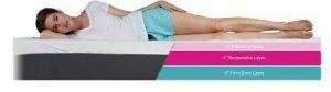 Ležanie- na matraci