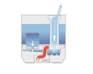 Odparovací-zvlhčovač-vzduchu