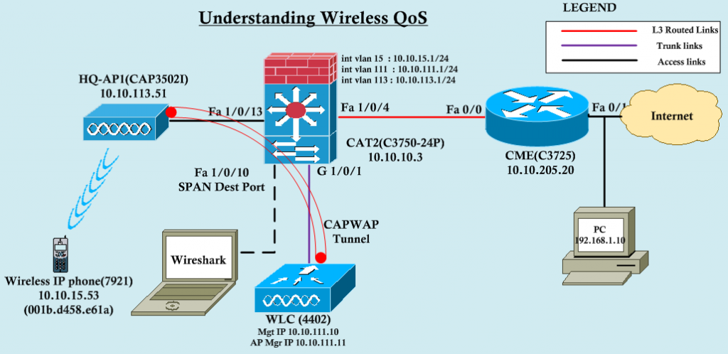QoS-1024x498