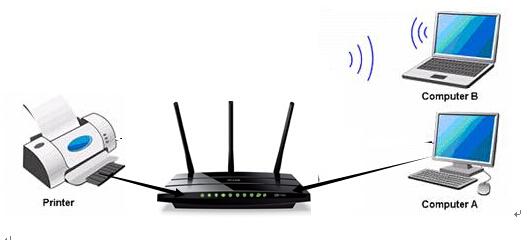 Router-tlačiareň