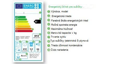 Energetický-štítok