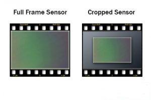Full- frame Sensor vs Cropped Sensor