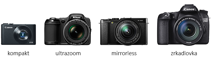 fotoaparáty - druhy