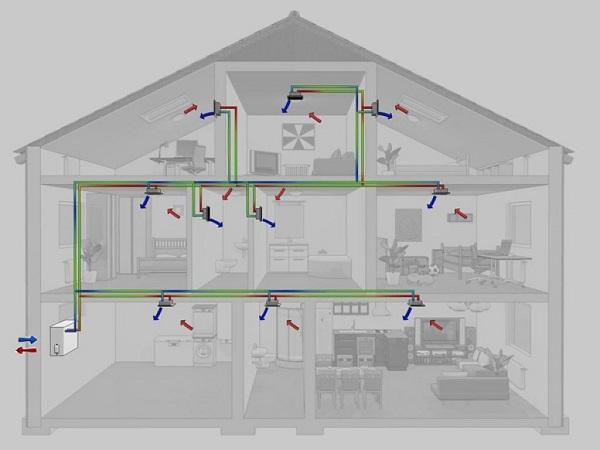 Klimatizácia-viac-jednotiek