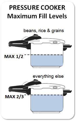 tlakovy-hrnec- objem